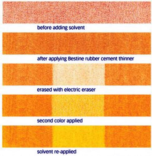 ایجاد بافت با مداد رنگی