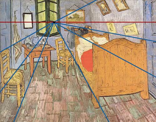 پرسپکتیو یک نقطه ای در نقاشی